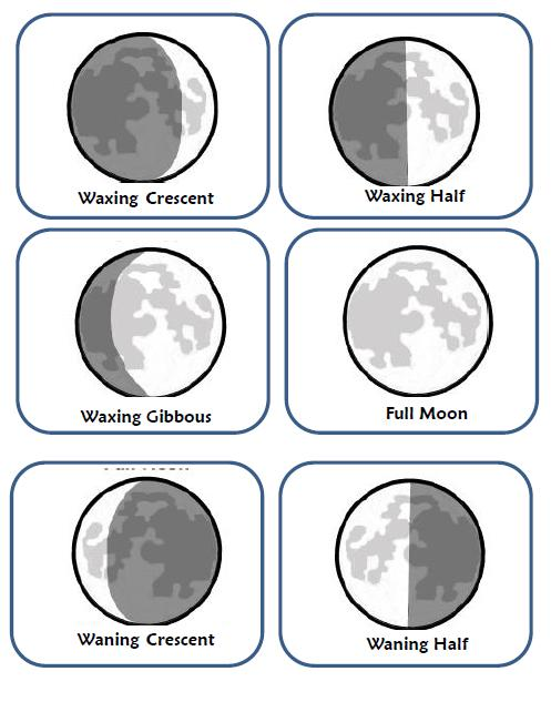 Simple Moon Phases For Kids Glimpses